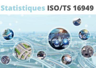 Les exigences statistiques ISO TS 16949
