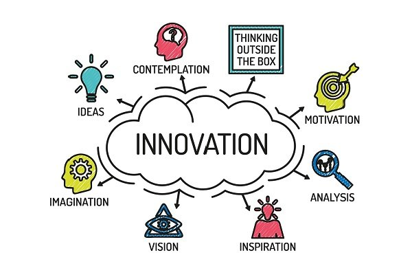 Innovation par Knowllence