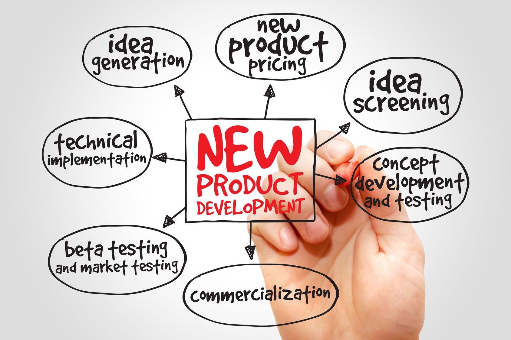 Conception de nouveaux produits par Knowllence