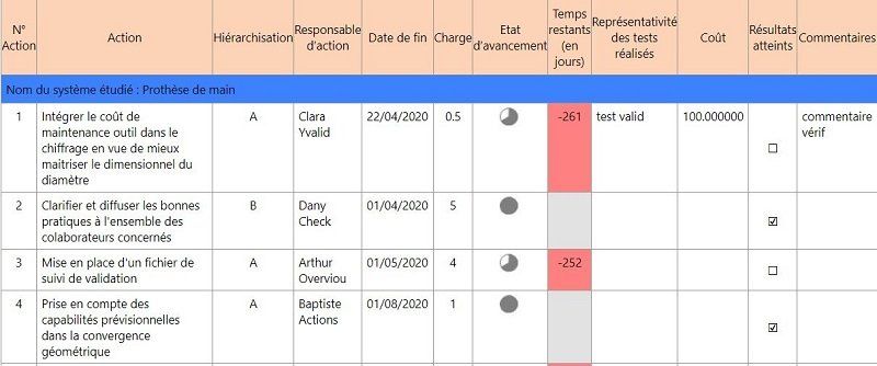 plan-actions-preventives-correctives-amdec-3