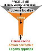 formation_arbre_causes_1