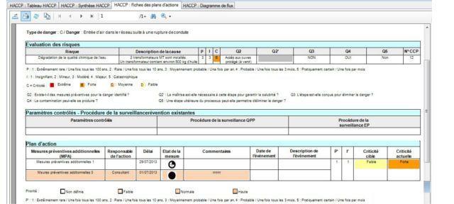 exemple-fiche-plan-d-action-haccp