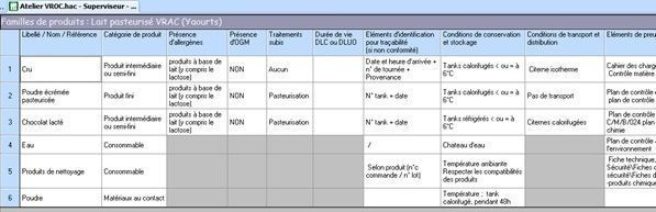 haccp-caracteristiques-produit-analyse-risque-preliminaire