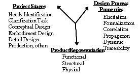requirements_engineering1