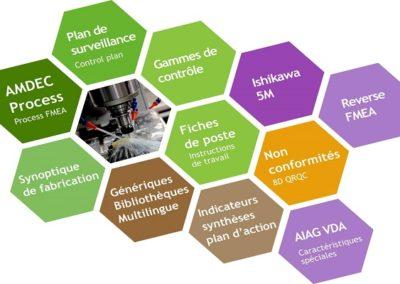 Robust Manufacturing Suite: nouveau nom de TDC Process FMEA