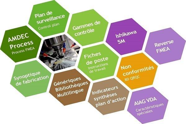Logiciel AMDEC Robust Manufacturing Suite