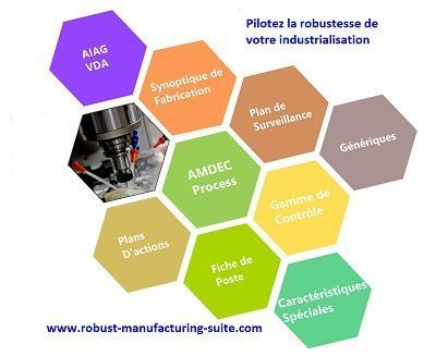 module-robust-manufacturing-cote-400