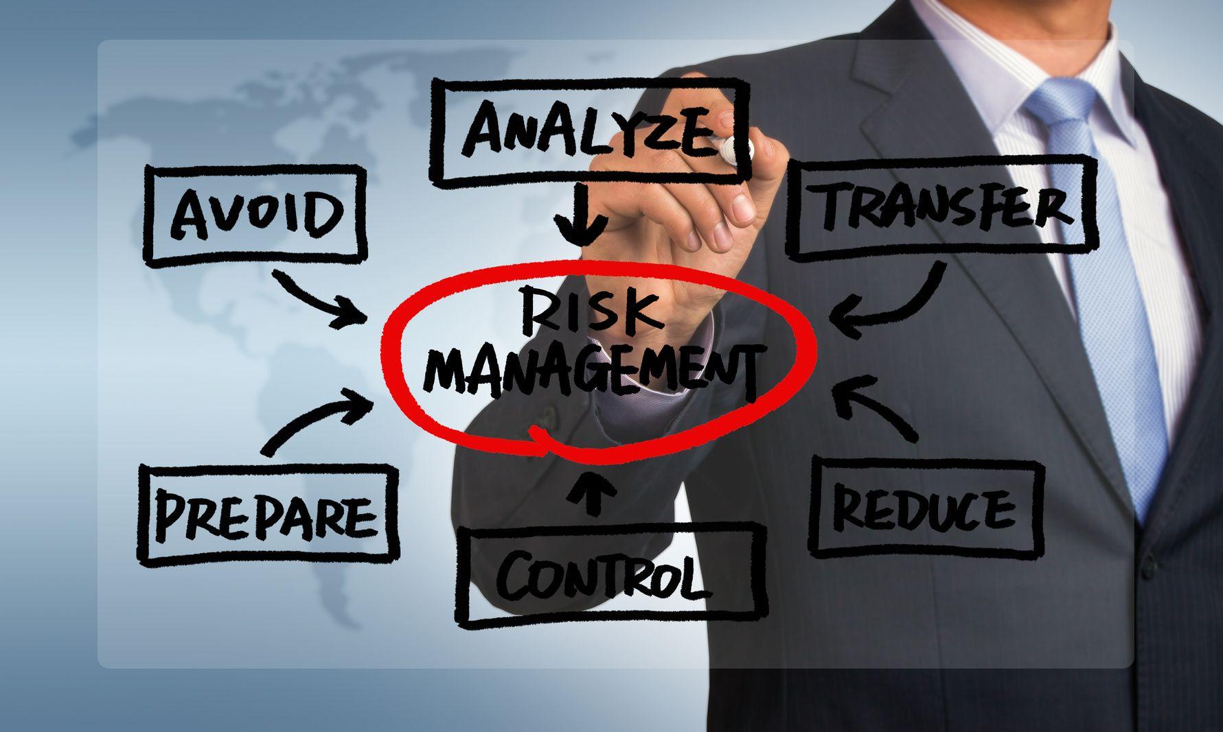 Management du risque Entreprise