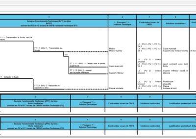 Le logiciel Structure intègre FAST en + du BDF et SADT !