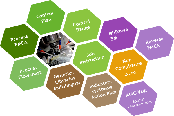 Robust Manufacturing Suite Modules