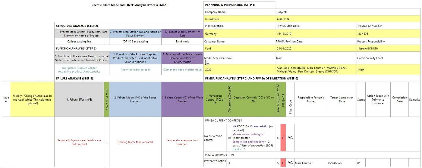 Exemple d'AMDEC Process selon AIAG VDA