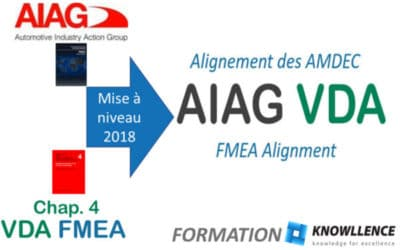 Formation Mise à jour AMDEC AIAG VDA: évolutions normatives et exigences 2018