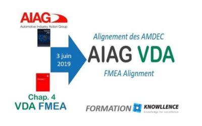 Formation Mise à jour Logiciel AMDEC AIAG VDA