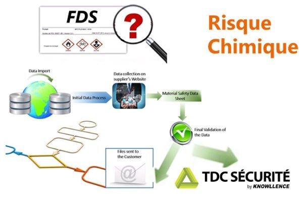 évaluation du risque chimique et FDS toujours actualisés