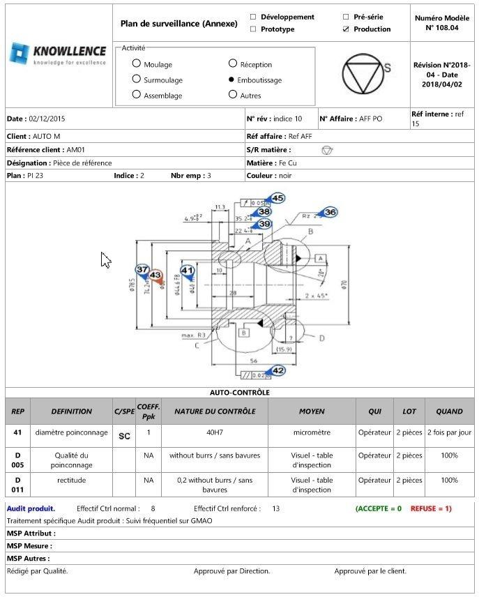 Gamme de contrôle  de Robust Manufacturing