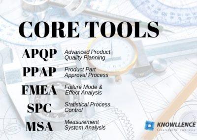 Core Tools AIAG et logiciels Knowllence