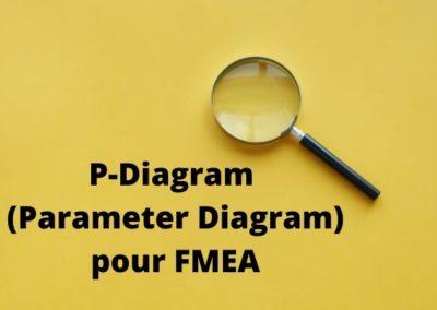 P-Diagram : diagramme de Paramètres