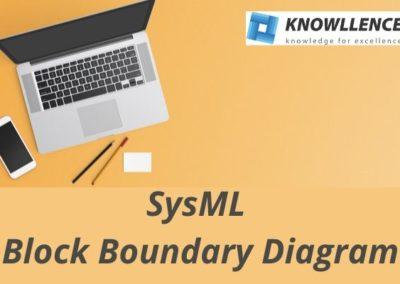 Block boundary diagram : la solution avec SysML ?
