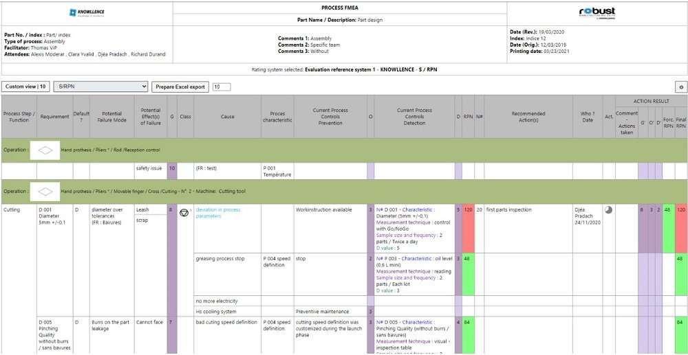 Example of Process FMEA