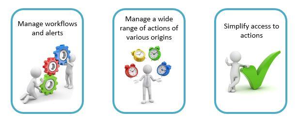company-action-plan