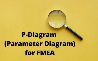 Parameter Diagram (P-Diagram)