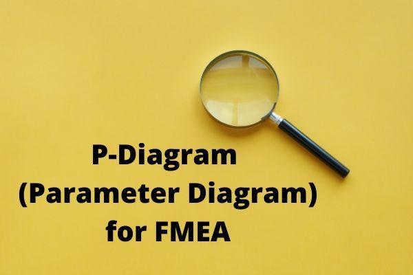parameter diagram